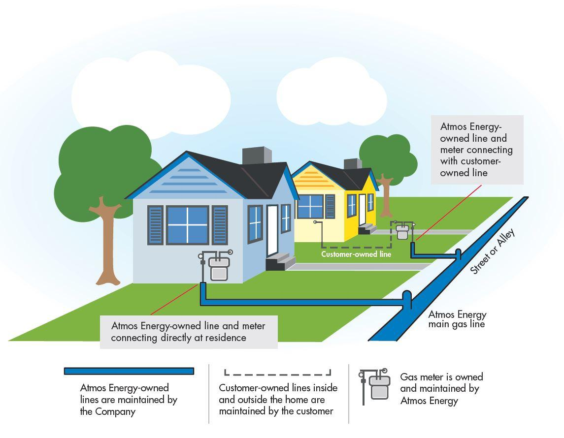 customer-utility_gas_pipe_graphic