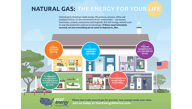 Natural Gas: The Energy For Your Life